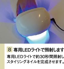 専用LEDライトで照射します